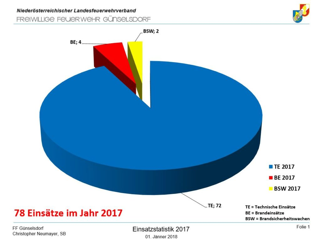 Charmant Verkehrsunfalldiagramm Ideen - Der Schaltplan - triangre.info